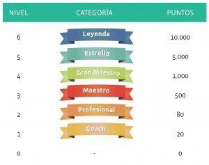 Ranking-Josemi