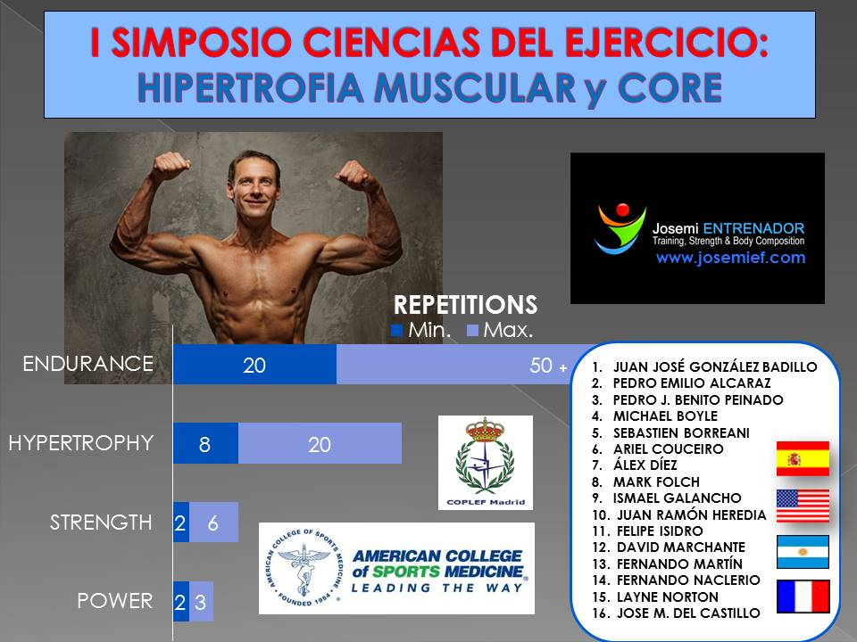 I SIMPOSIO Hipertrofia y Core | Josemi Entrenador Personal Madrid