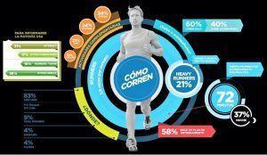 Coleccionable Running | Josemi Entrenador Personal Madrid