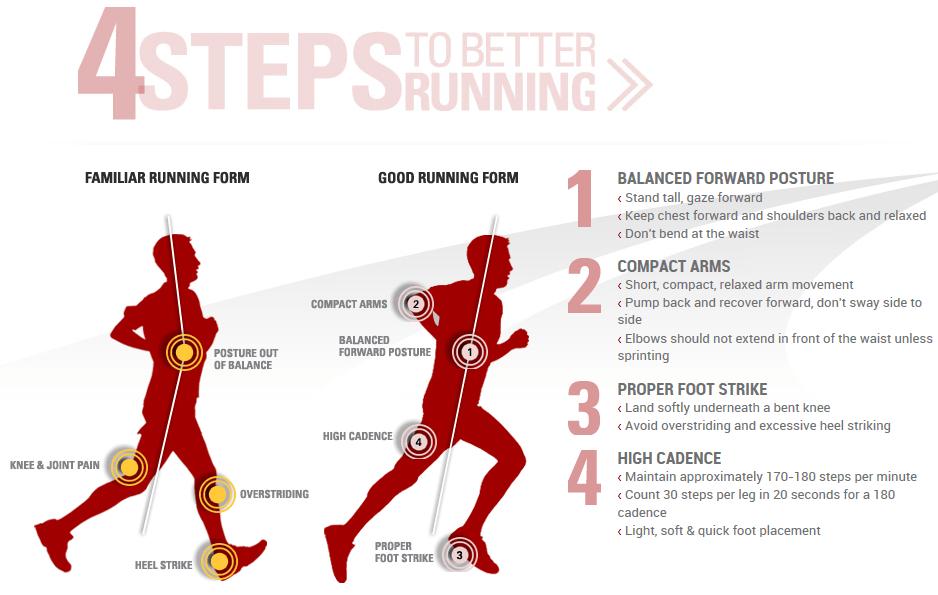 Natural Running | Josemi Entrenador Personal Madrid