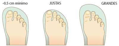 TALLA ZAPATILLA 1 | JOSEMI ENTRENADOR PERSONAL MADRID