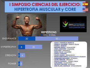 I SIMPOSIO CIENCIAS DEL EJERCICIO: Hipertrofia muscular y Core | Josemi Entrenador Personal Madrid