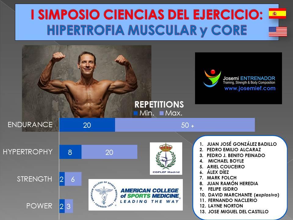 I SIMPOSIO CIENCIAS DEL EJERCICIO Hipertrofia Muscular y Core - Josemi Entrenador Personal Madrid