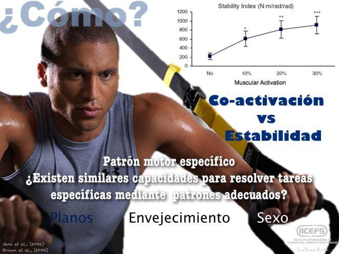 CORE_Heredia_Isidro 2 | Josemi_Entrenador_Personal_Madrid