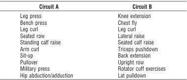 Hipertrofia-muscular-mujer-simposio-3