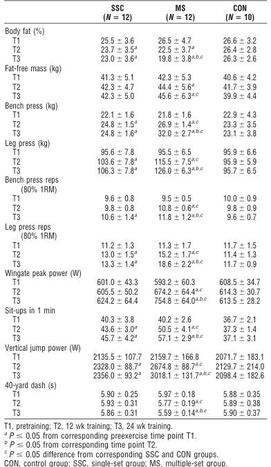 Hipertrofia-muscular-mujer-simposio-5