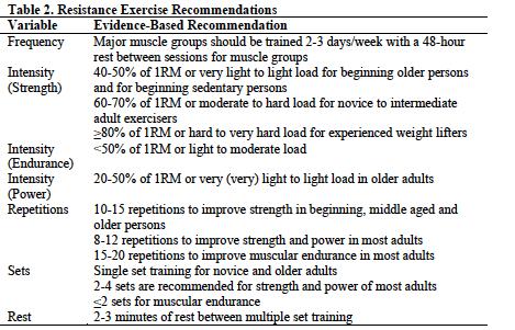 Hipertrofia-muscular-mujer-simposio-6