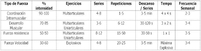 Hipertrofia-muscular-mujer-simposio-7