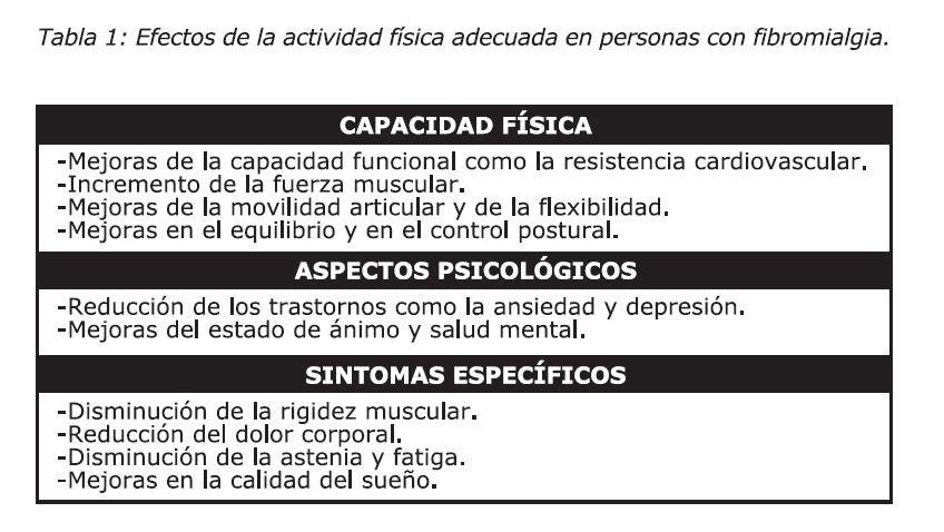 Efectos Ejercicio Físico (Gusi ADF)-Josemi-Entrenador-Personal