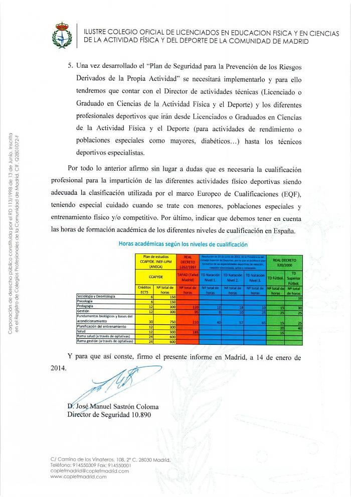 Regulación Profesional Deporte 6