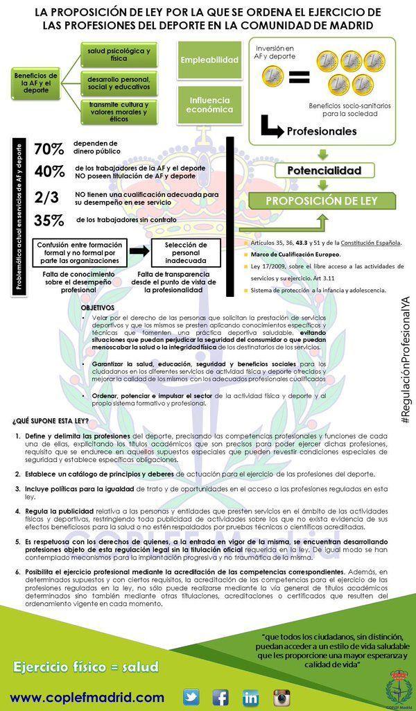 Regulacion Profesional Deporte CCAFYDE - COPLEF Madrid