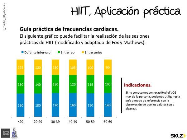 HIIT-Josemi-Entrenador-Personal-Madrid