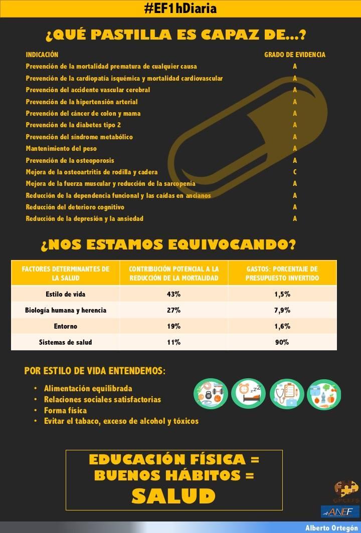 EF-el-mejor-medicamento-Josemi-Educación-Física