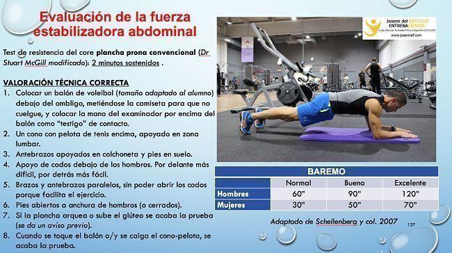 Test-Core-técnica-josemi-entrenador-personal-madrid