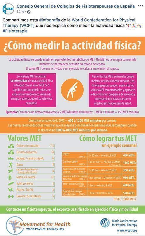 MET-Fisioterapeuta-CCAFYDE-Josemi-Entrenador-Personal-Madrid
