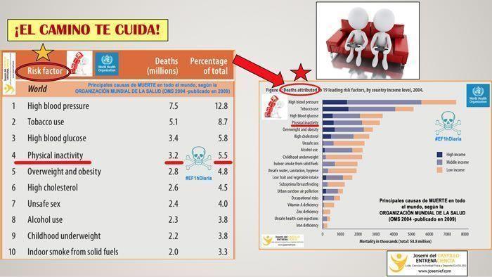 Ejercicio-salud_Josemi-Entrenador-Personal-Madrid