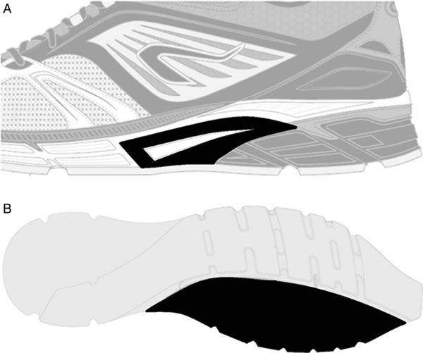 Tipos-zapatillas-pronadoras-supinadoras-neutras-Josemi-Entrenador-Personal-Madrid